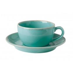 Кофейные, чайные позиции и прочее